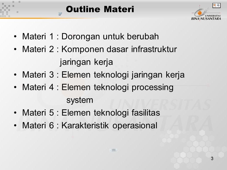 3 Outline Materi Materi 1 : Dorongan untuk berubah Materi 2 : Komponen dasar infrastruktur jaringan kerja Materi 3 : Elemen teknologi jaringan kerja Materi 4 : Elemen teknologi processing system Materi 5 : Elemen teknologi fasilitas Materi 6 : Karakteristik operasional
