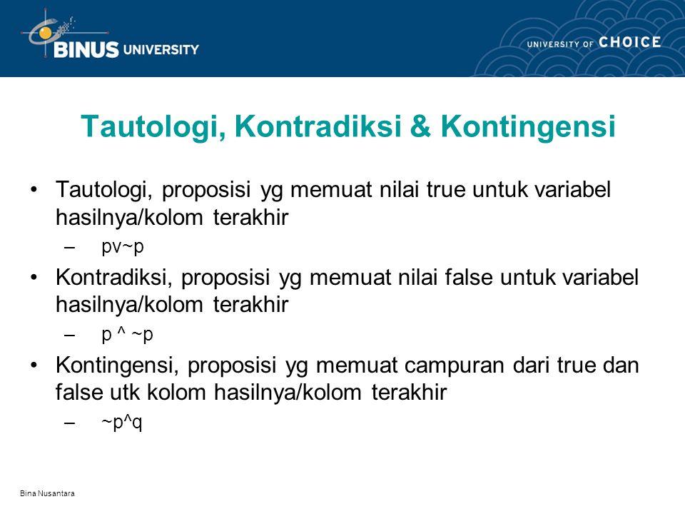 Bina Nusantara Contoh Tabel Kebenaran Untuk menyatakan ~(p^~q) adalah: p q ~q p ^~ q ~(p^~q) 0 0 1 0 1 0 1 0 0 1 1 0 1 1 0 1 1 0 0 1