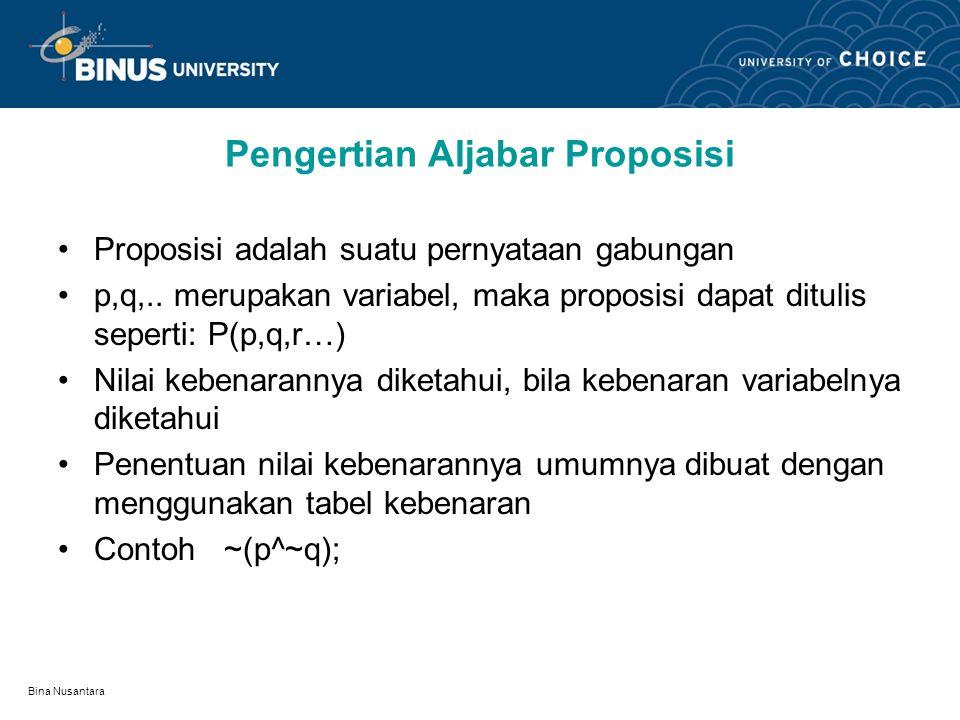 Bina Nusantara Kesamaan Logika (Logical equivalence) Dua proposisi yang memiliki nilai tabel kebenaran yang sama Contoh – ~ (p ^ q) = ~p v ~q – (p v q