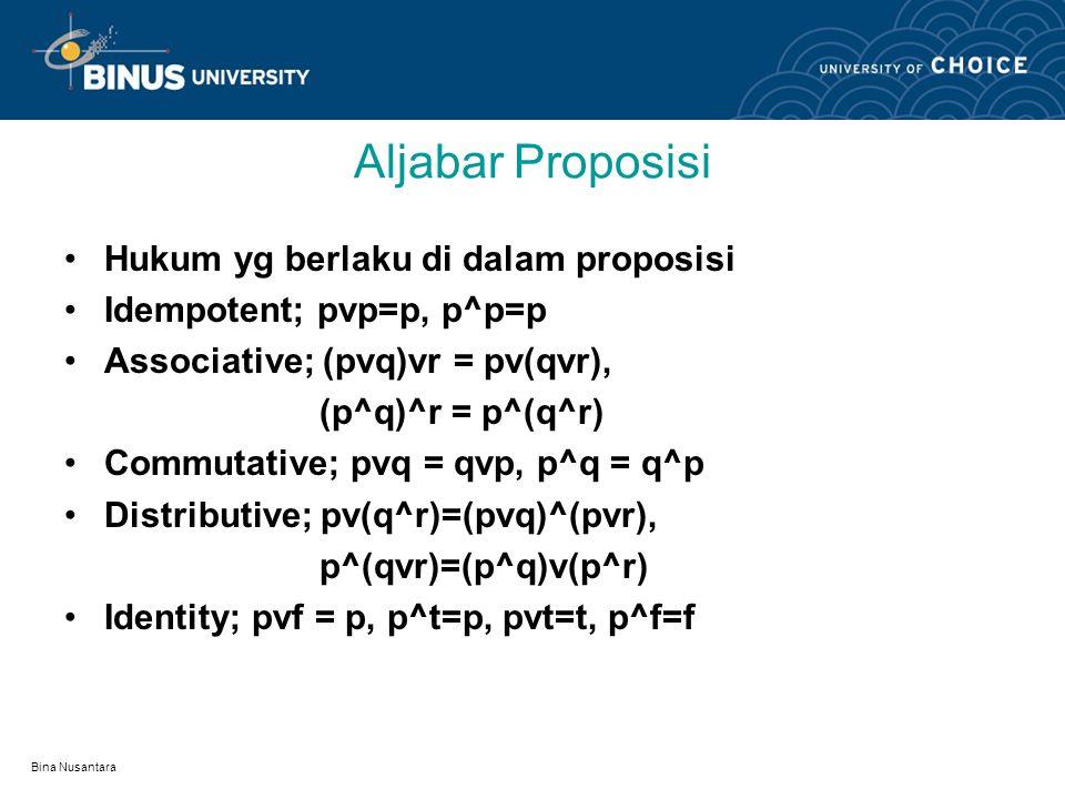 Bina Nusantara Logika Equivalent (kesamaan logika) Dua proposisi yang memiliki nilai tabel kebenaran yang sama Contoh – ~ (p ^ q) = ~p v ~q – (p v q)