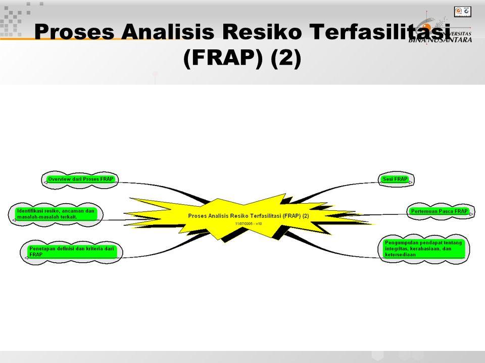 Proses Analisis Resiko Terfasilitasi (FRAP) (2)