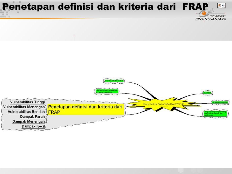 Penetapan definisi dan kriteria dari FRAP