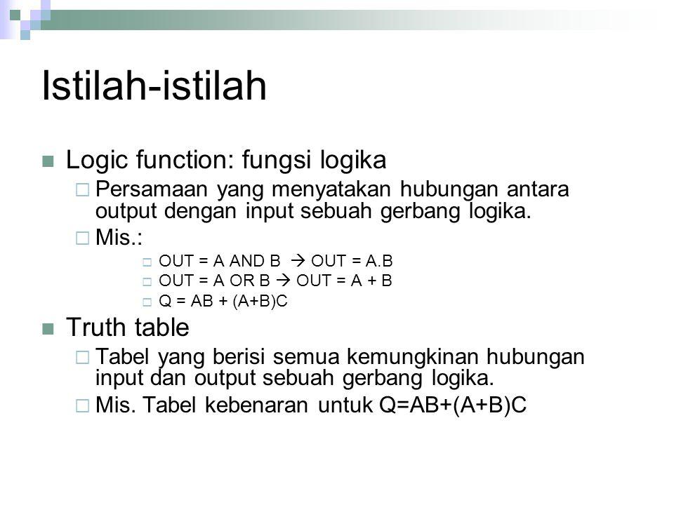 Istilah-istilah Logic function: fungsi logika  Persamaan yang menyatakan hubungan antara output dengan input sebuah gerbang logika.  Mis.:  OUT = A