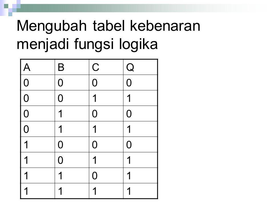Mengubah tabel kebenaran menjadi fungsi logika ABCQ 0000 0011 0100 0111 1000 1011 1101 1111