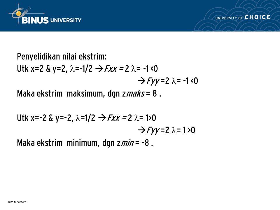 Bina Nusantara Penyelidikan nilai ekstrim: Utk x=2 & y=2, =-1/2  Fxx = 2 = -1 <0  Fyy =2 = -1 <0 Maka ekstrim maksimum, dgn zmaks = 8. Utk x=-2 & y=