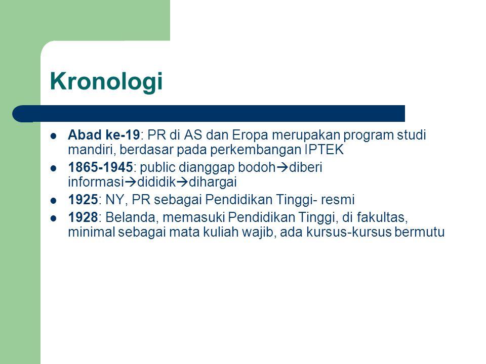 Kronologi Abad ke-19: PR di AS dan Eropa merupakan program studi mandiri, berdasar pada perkembangan IPTEK 1865-1945: public dianggap bodoh  diberi i