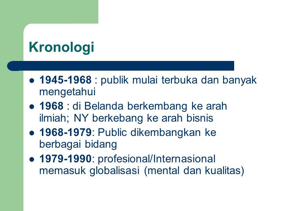 Kronologi 1945-1968 : publik mulai terbuka dan banyak mengetahui 1968 : di Belanda berkembang ke arah ilmiah; NY berkebang ke arah bisnis 1968-1979: P