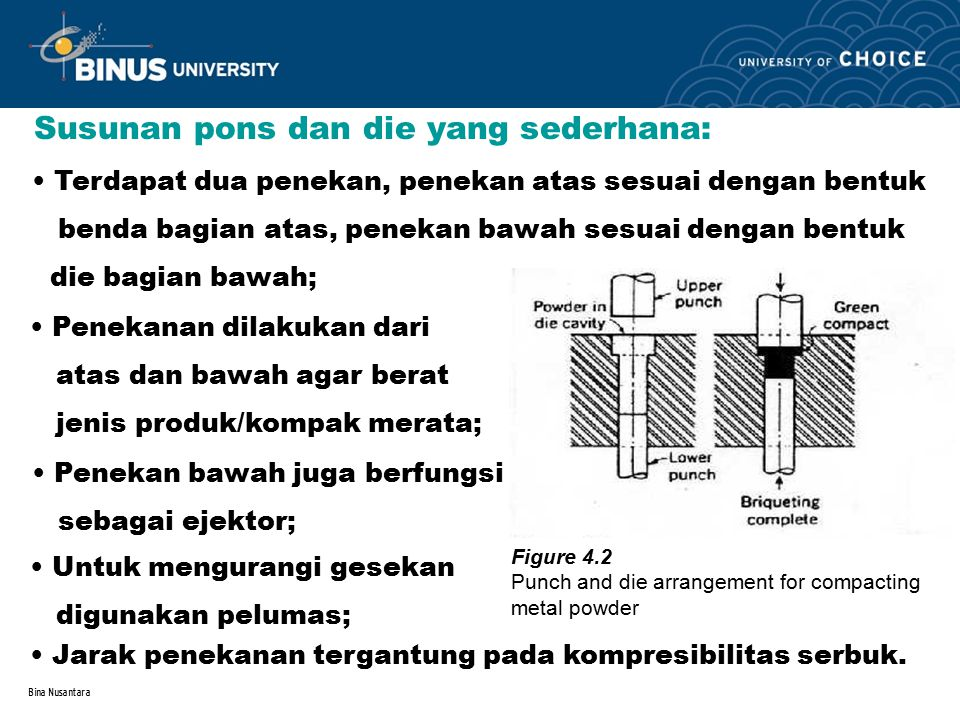 Bina Nusantara Susunan pons dan die yang sederhana: Penekanan dilakukan dari atas dan bawah agar berat jenis produk/kompak merata; Terdapat dua peneka