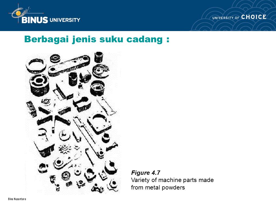 Bina Nusantara Figure 4.7 Variety of machine parts made from metal powders Berbagai jenis suku cadang :
