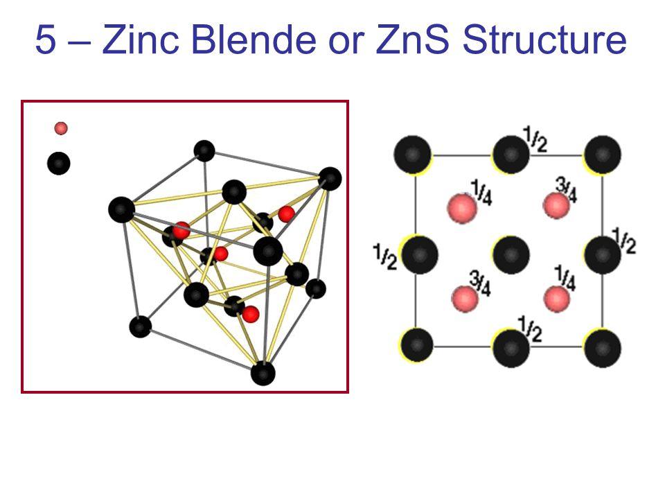5 – Zinc Blende or ZnS Structure