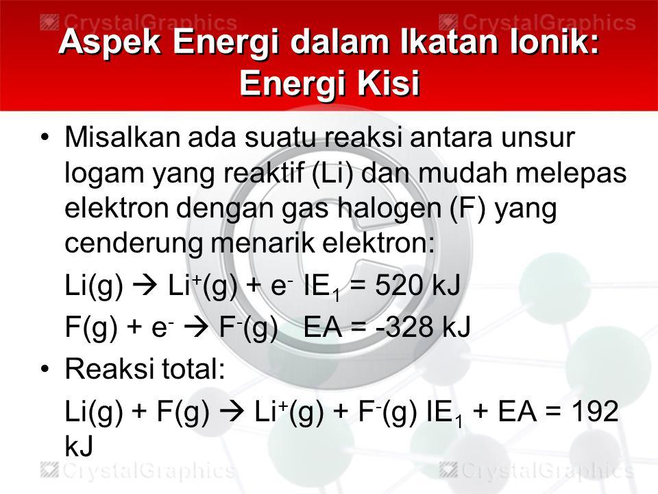 Aspek Energi dalam Ikatan Ionik: Energi Kisi Misalkan ada suatu reaksi antara unsur logam yang reaktif (Li) dan mudah melepas elektron dengan gas halo