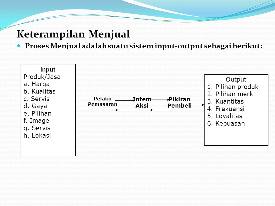 Keterampilan Menjual Proses Menjual adalah suatu sistem input-output sebagai berikut: Input Produk/Jasa a. Harga b. Kualitas c. Servis d. Gaya e. Pili
