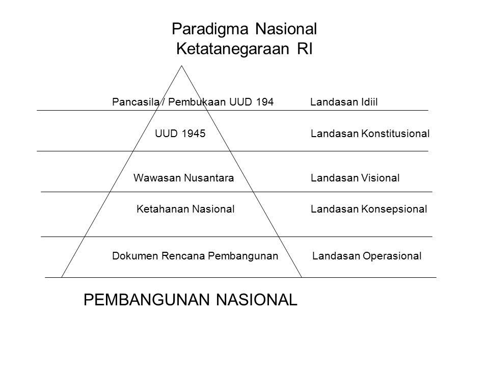 """Kedudukan Wasantara Sebagai """"Visi Bangsa"""", Visi = keadaan atau rumusan umum mengenai keadaan yg diinginkan Kedudukan Wasantara sebagai salah satu kons"""