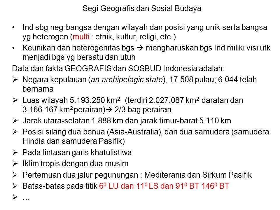 Paradigma Nasional Ketatanegaraan RI Pancasila / Pembukaan UUD 194 Landasan Idiil UUD 1945 Landasan Konstitusional Wawasan Nusantara Landasan Visional