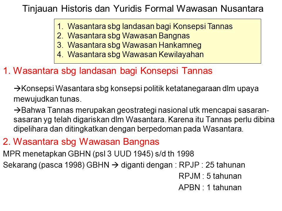 KEUNTUNGAN DAN KERUGIAN POSISI GEOGRAFIS INDONESIA KEUNTUNGAN: 1.Menjadi jalur la-lin perdag internasional 2.Meningkatkan penerimaan devisa negara 3.M