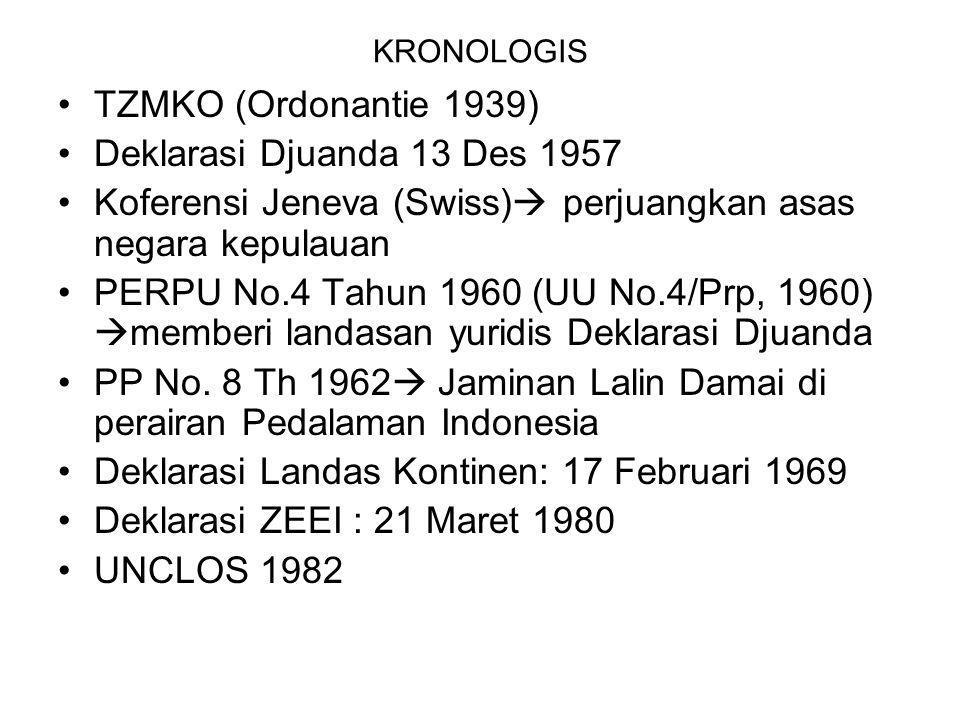Gambar LAUT KEWENANGAN INDONESIA (NUSANTARA) LAUT LEPAS PERAIRAN NUSANTARA LAUT WILAYAH (12 mil) ZONA TAMBAHAN (12 mil) GarIs dasar ZEEI (2OO mil) LAN