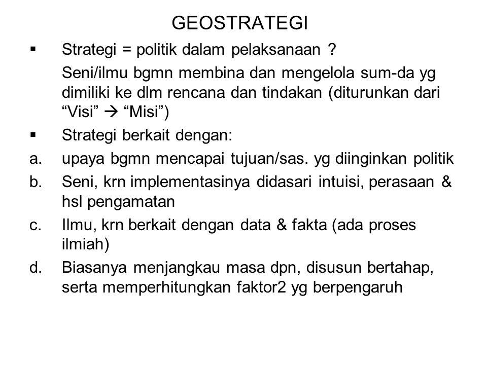 Arti Geopolitik Geo (=bumi) + politik (politeia = kesatuan masyarakat yg berdiri sendiri) Politics (bhs Inggris) = 1) suatu rangkaian asas, prinsip, k