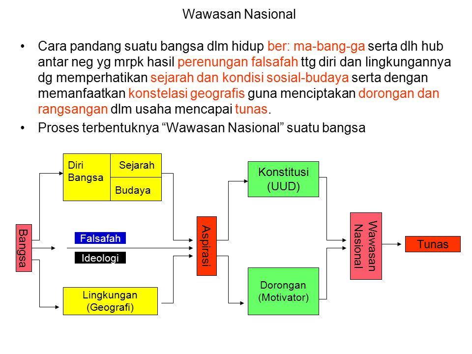 WAWASAN NUSANTARA SEBAGAI GEOPOLITIK BANGSA INDONESIA 1.Pengertian: Geopolitik, Wawasan Nasional 2.Pengertian, Hakekat dan Kedudukan Wasantara 3.Latar
