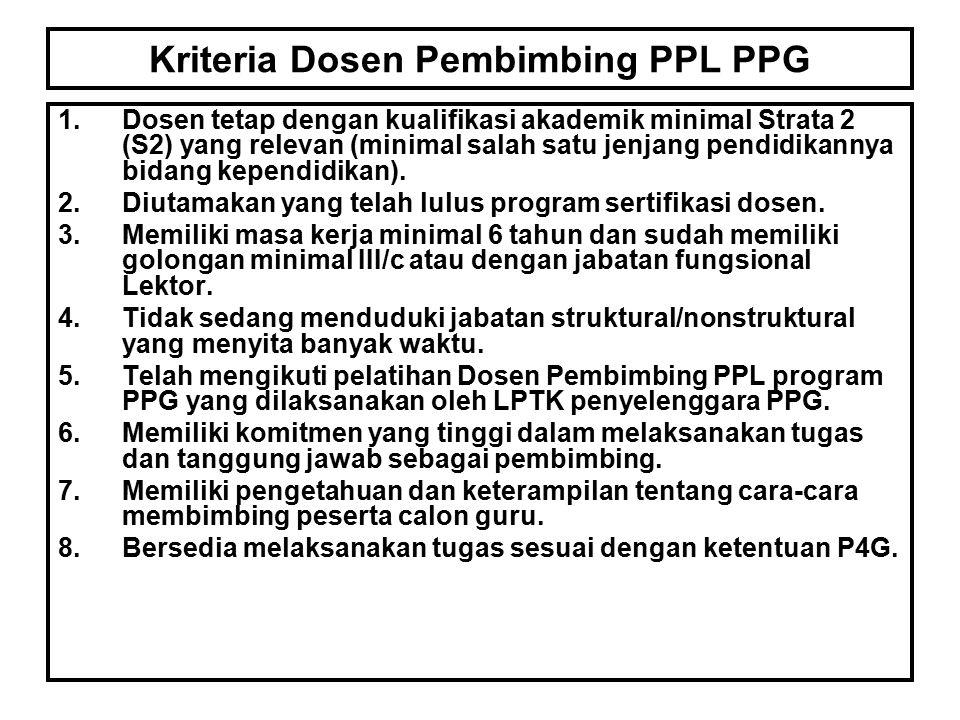 Kriteria Dosen Pembimbing PPL PPG 1.Dosen tetap dengan kualifikasi akademik minimal Strata 2 (S2) yang relevan (minimal salah satu jenjang pendidikann
