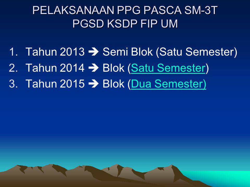 PELAKSANAAN PPG PASCA SM-3T PGSD KSDP FIP UM 1.Tahun 2013  Semi Blok (Satu Semester) 2.Tahun 2014  Blok (Satu Semester)Satu Semester 3.Tahun 2015 