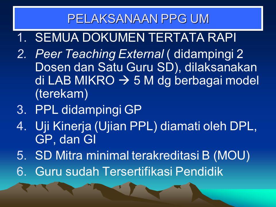 PELAKSANAAN PPL (Lanjutan) 2.Pelaksanaan PPL a.