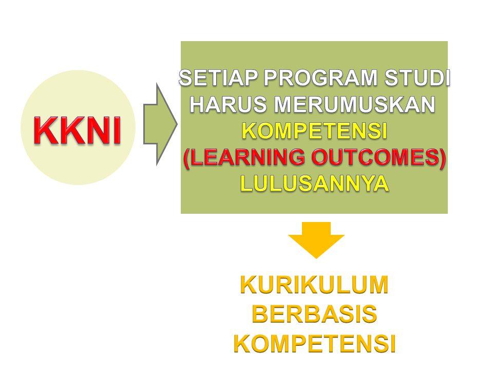 Kriteria Guru Pamong PPL PPG 1.Guru tetap dengan kualifikasi akademik minimal Strata 1 (S-1) Kependidikan yang relevan.