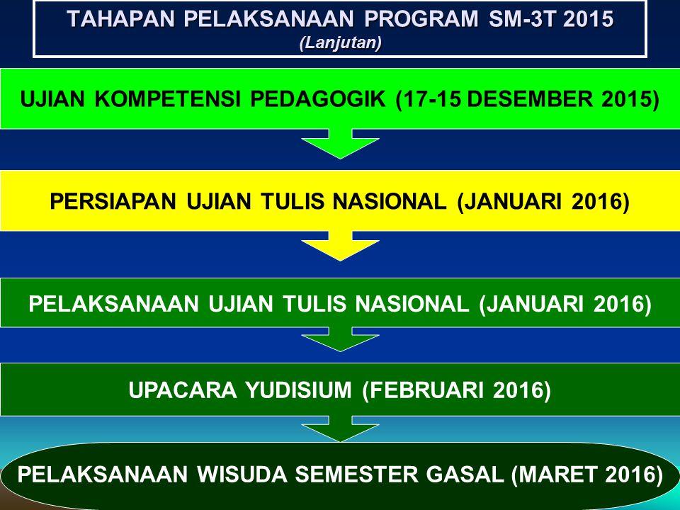 TAHAPAN PELAKSANAAN PROGRAM SM-3T 2015 (Lanjutan) UJIAN KOMPETENSI PEDAGOGIK (17-15 DESEMBER 2015) PERSIAPAN UJIAN TULIS NASIONAL (JANUARI 2016) PELAK