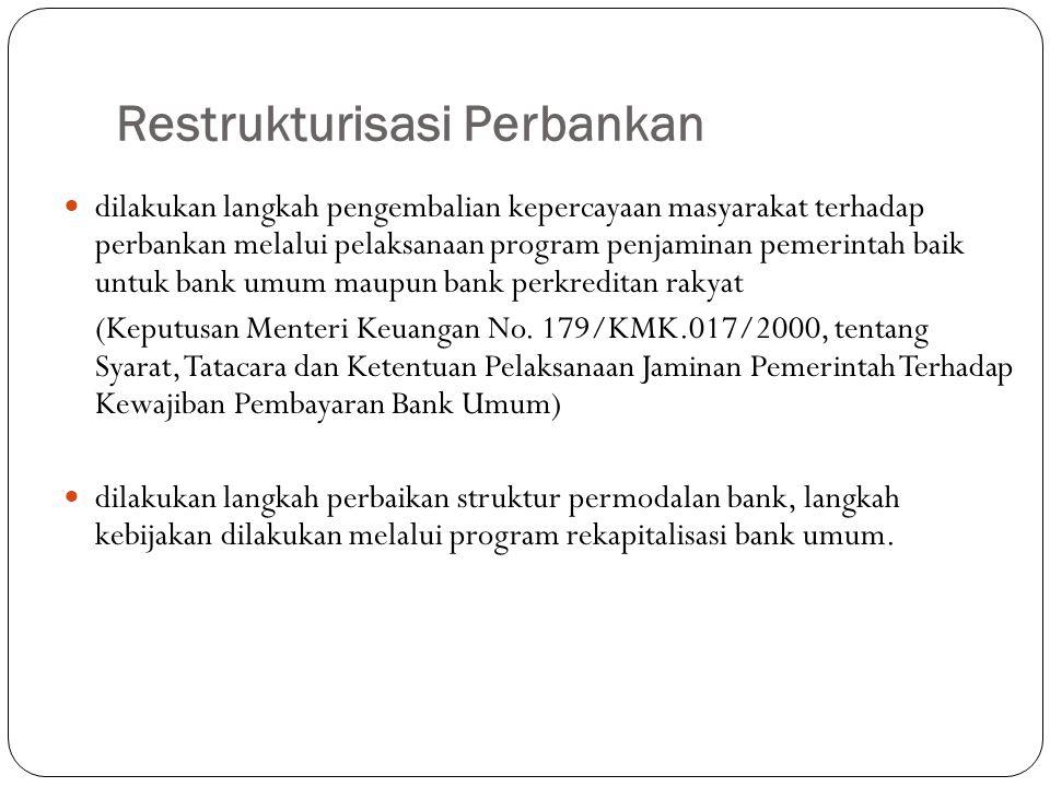 Restrukturisasi Perbankan dilakukan langkah pengembalian kepercayaan masyarakat terhadap perbankan melalui pelaksanaan program penjaminan pemerintah b