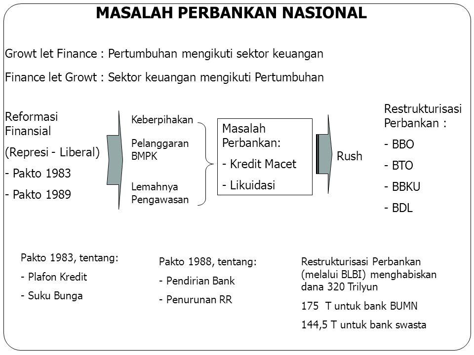 Masalah Perbankan: - Kredit Macet - Likuidasi Rush Restrukturisasi Perbankan : - BBO - BTO - BBKU - BDL Keberpihakan Pelanggaran BMPK Lemahnya Pengawa