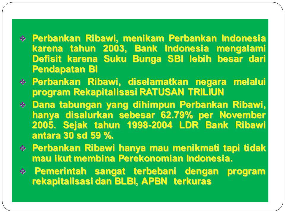 Perbankan Ribawi, menikam Perbankan Indonesia karena tahun 2003, Bank Indonesia mengalami Defisit karena Suku Bunga SBI lebih besar dari Pendapatan