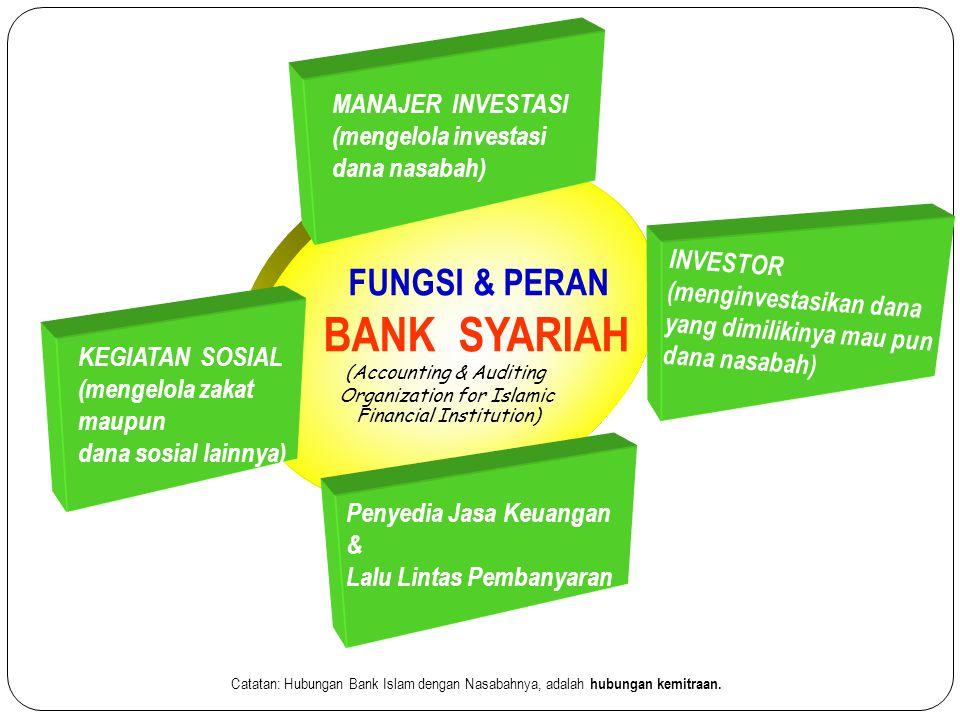 FUNGSI & PERAN BANK SYARIAH (Accounting & Auditing Organization for Islamic Financial Institution) MANAJER INVESTASI (mengelola investasi dana nasabah