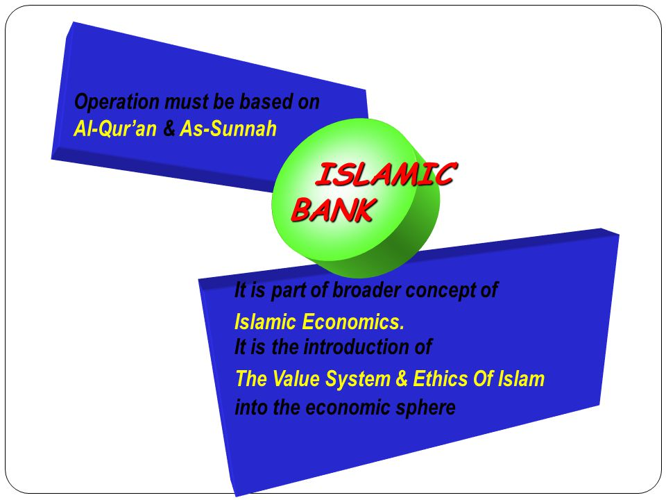 It is part of broader concept of Islamic Economics.