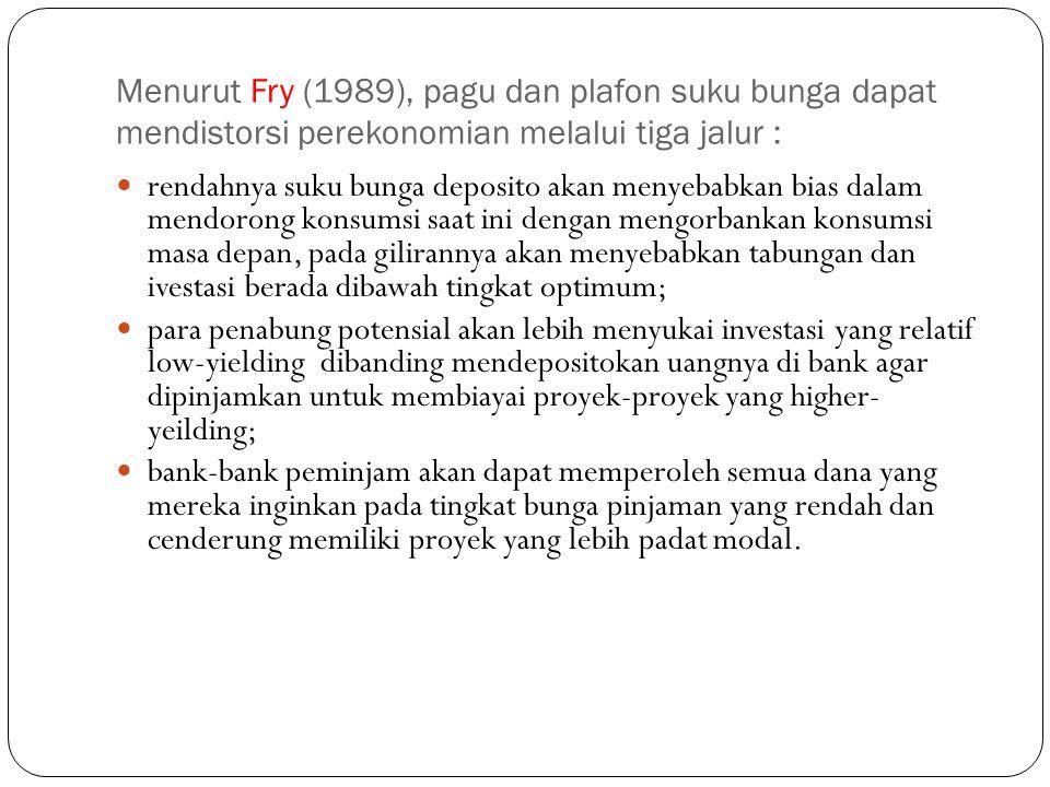 Menurut Fry (1989), pagu dan plafon suku bunga dapat mendistorsi perekonomian melalui tiga jalur : rendahnya suku bunga deposito akan menyebabkan bias