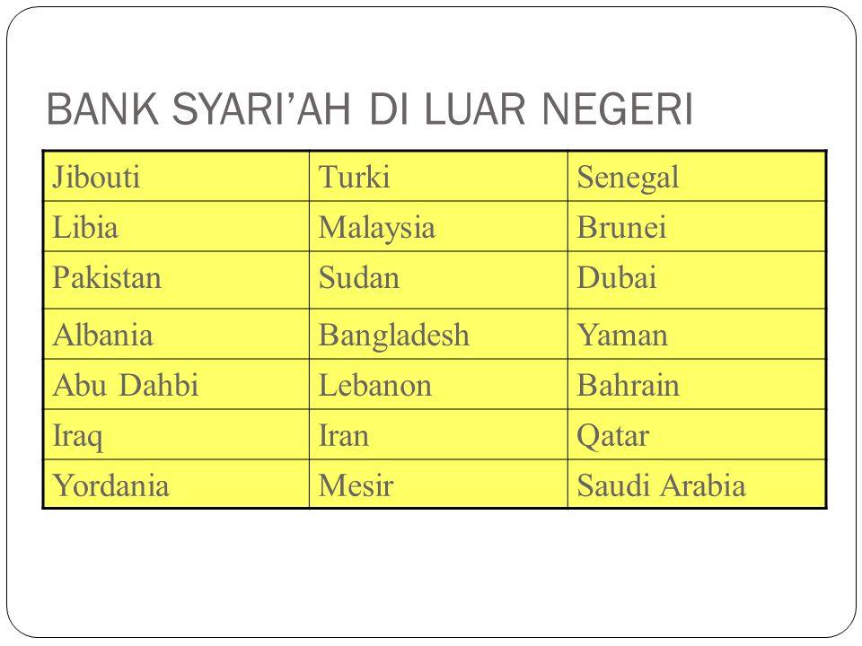 BANK SYARI'AH DI LUAR NEGERI JiboutiTurkiSenegal LibiaMalaysiaBrunei PakistanSudanDubai AlbaniaBangladeshYaman Abu DahbiLebanonBahrain IraqIranQatar Y
