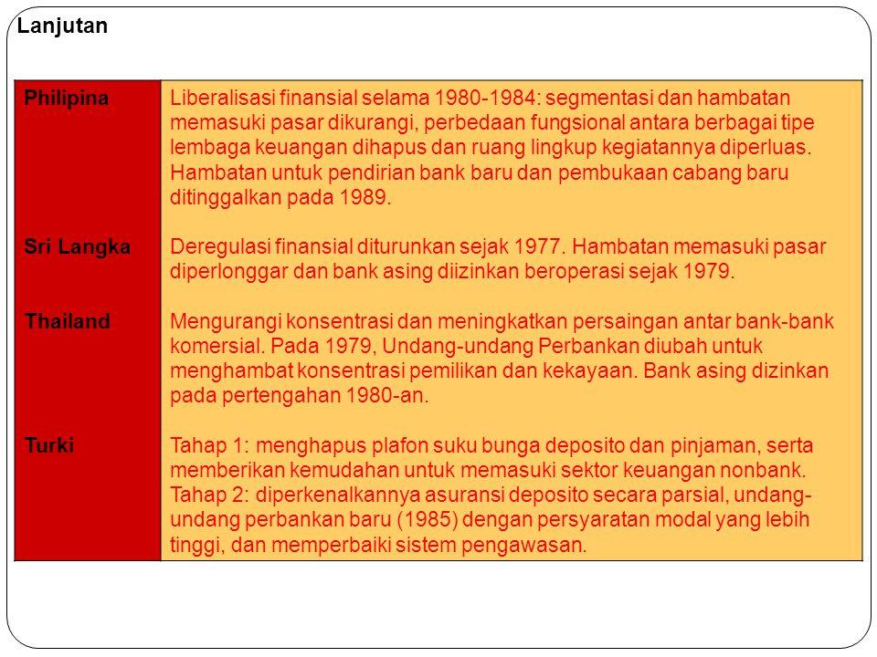 Philipina Sri Langka Thailand Turki Liberalisasi finansial selama 1980-1984: segmentasi dan hambatan memasuki pasar dikurangi, perbedaan fungsional an