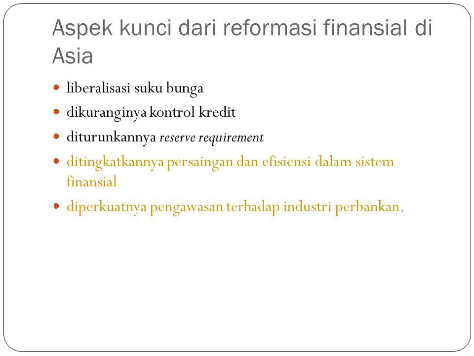 Aspek kunci dari reformasi finansial di Asia liberalisasi suku bunga dikuranginya kontrol kredit diturunkannya reserve requirement ditingkatkannya per