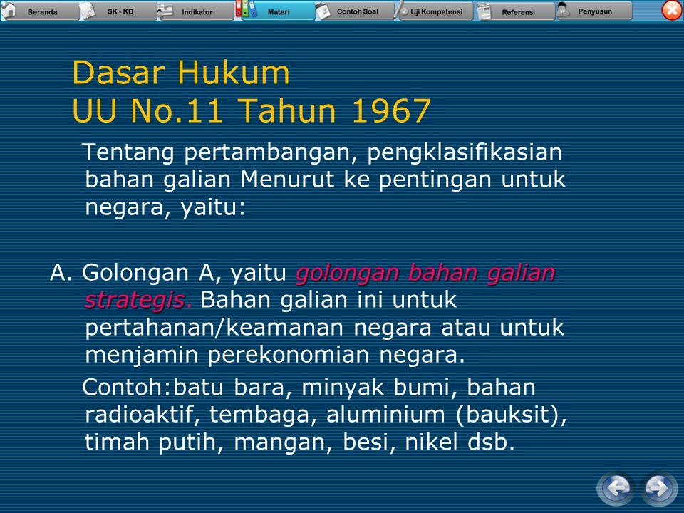 Sumber Daya Alam di Indonesia 1. Tanah yang subur 2. Iklim yang cocok untuk berbagai keperluan 3. Hutan yang kaya 4. Barang tambang yang beraneka raga