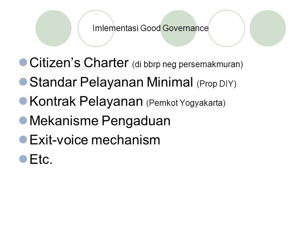 Imlementasi Good Governance Citizen's Charter (di bbrp neg persemakmuran) Standar Pelayanan Minimal (Prop DIY) Kontrak Pelayanan (Pemkot Yogyakarta) Mekanisme Pengaduan Exit-voice mechanism Etc.