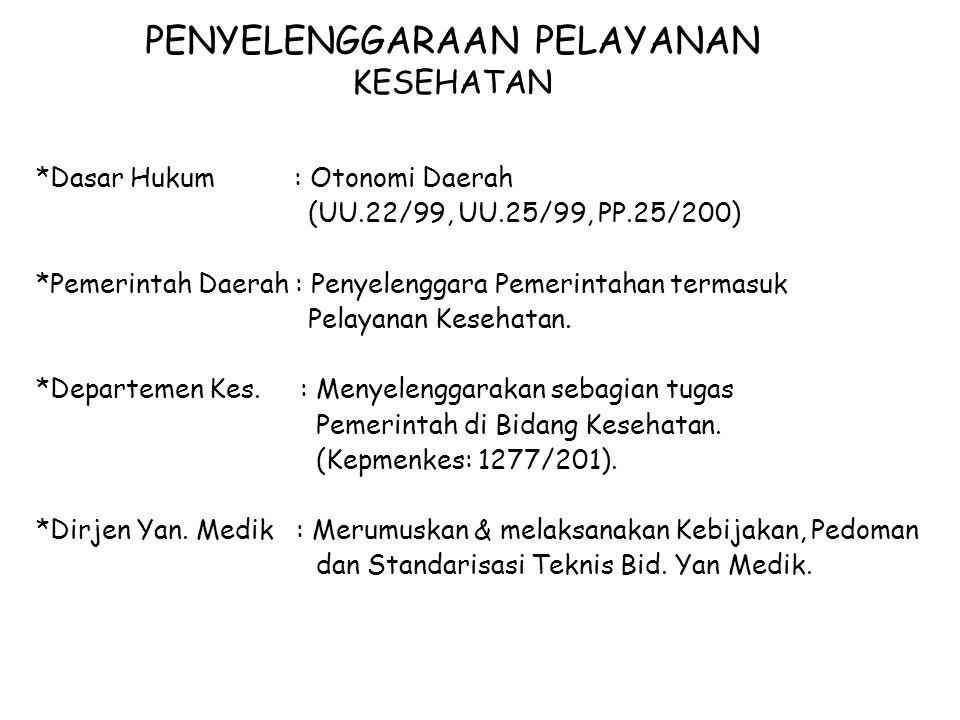 PEMBANGUNAN NASIONAL KESEHATAN (1999) Arah : Visi : Misi : Strateg: Kesadaran, kemauan, kemampuan hidup sehat Indonesia Sehat 2010 Pembangunan Berwawasan Kesehatan Kemandirian masy Promotif & preventif Bermutu, merata,terjangkau Upaya kes.