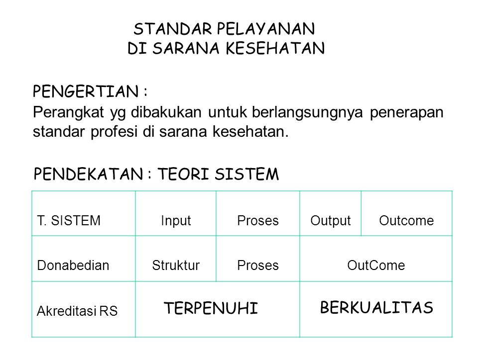 STANDAR PROFESI (UU.23/92; PP.32/96; Indon.