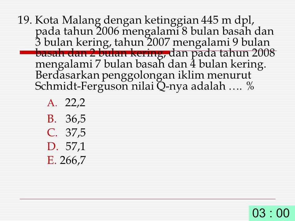 19. Kota Malang dengan ketinggian 445 m dpl, pada tahun 2006 mengalami 8 bulan basah dan 3 bulan kering, tahun 2007 mengalami 9 bulan basah dan 2 bula