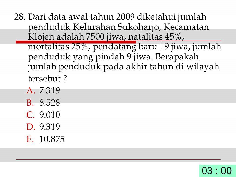 28. Dari data awal tahun 2009 diketahui jumlah penduduk Kelurahan Sukoharjo, Kecamatan Klojen adalah 7500 jiwa, natalitas 45%, mortalitas 25%, pendata