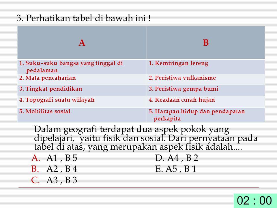 3. Perhatikan tabel di bawah ini ! Dalam geografi terdapat dua aspek pokok yang dipelajari, yaitu fisik dan sosial. Dari pernyataan pada tabel di atas