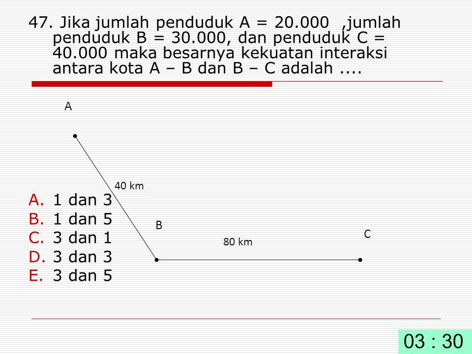 47. Jika jumlah penduduk A = 20.000,jumlah penduduk B = 30.000, dan penduduk C = 40.000 maka besarnya kekuatan interaksi antara kota A – B dan B – C a