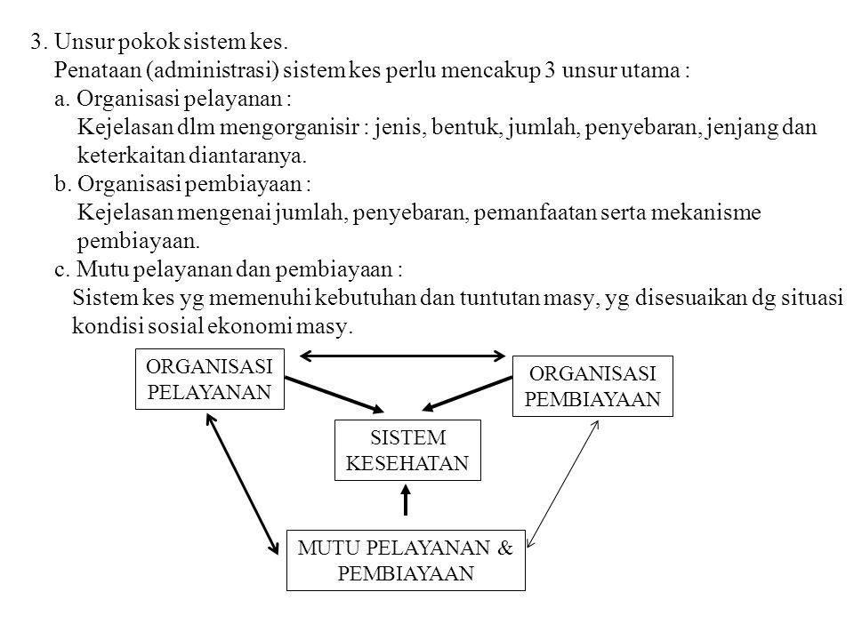 3. Unsur pokok sistem kes. Penataan (administrasi) sistem kes perlu mencakup 3 unsur utama : a. Organisasi pelayanan : Kejelasan dlm mengorganisir : j