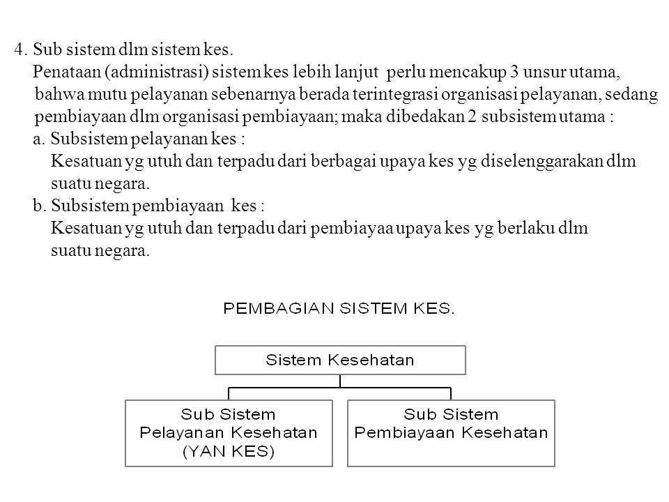 4. Sub sistem dlm sistem kes. Penataan (administrasi) sistem kes lebih lanjut perlu mencakup 3 unsur utama, bahwa mutu pelayanan sebenarnya berada ter