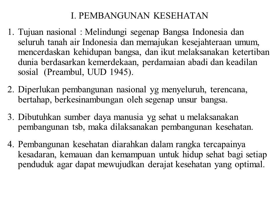 I. PEMBANGUNAN KESEHATAN 1.Tujuan nasional : Melindungi segenap Bangsa Indonesia dan seluruh tanah air Indonesia dan memajukan kesejahteraan umum, men