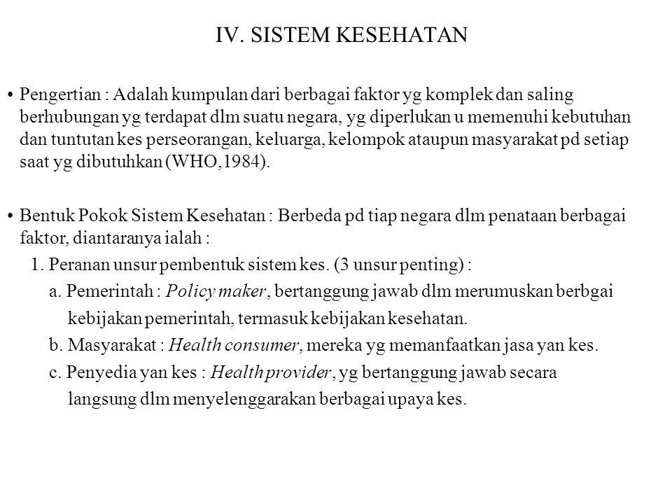 VIII.SISTEM KESEHATAN NASIONAL A. PENGERTIAN.