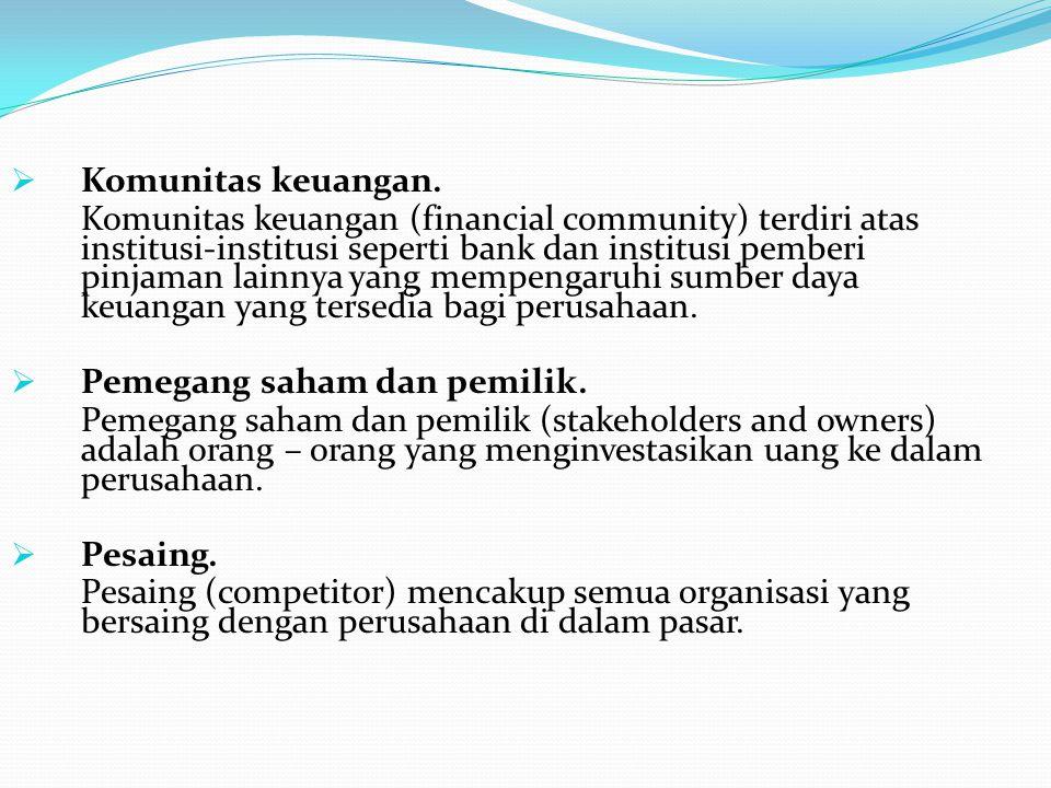  Komunitas keuangan.