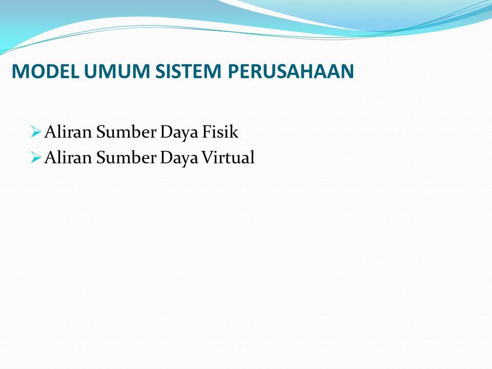 MODEL UMUM SISTEM PERUSAHAAN  Aliran Sumber Daya Fisik  Aliran Sumber Daya Virtual